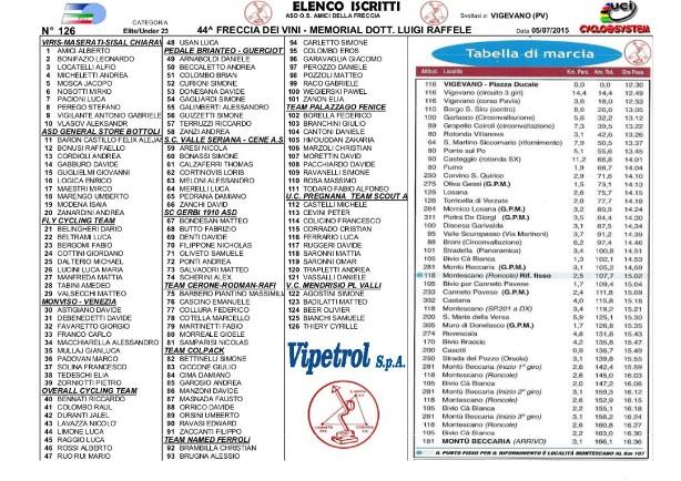 03.07.15 - FRECCIA DEI VINI NR 44^ ELENCO ISCRITTI - VOLANTINO ISCRITTI