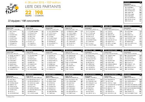 04.07.15 - TDF2015_liste des partants
