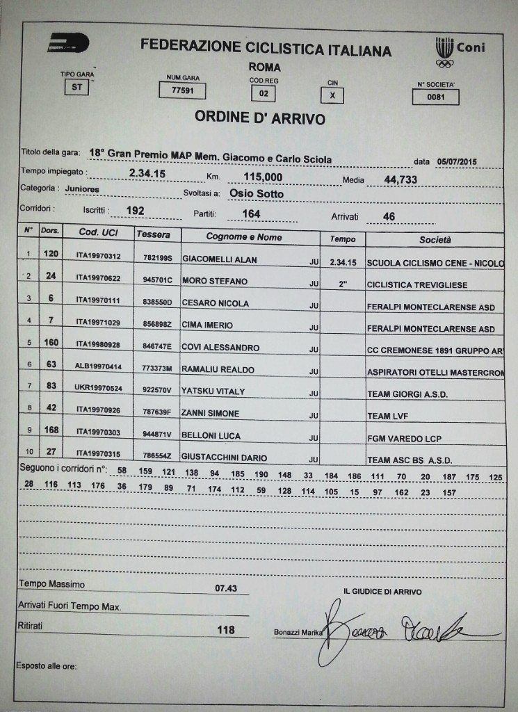 05.07.15 - ORDINE D'ARRIVO Juniores Osio Sotto