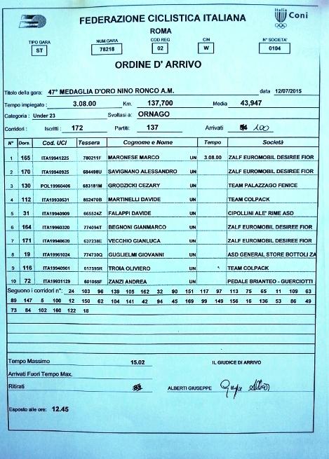 12.07.15 - ORDINE ARRIVO 47^ MED ORO NINO RONCO