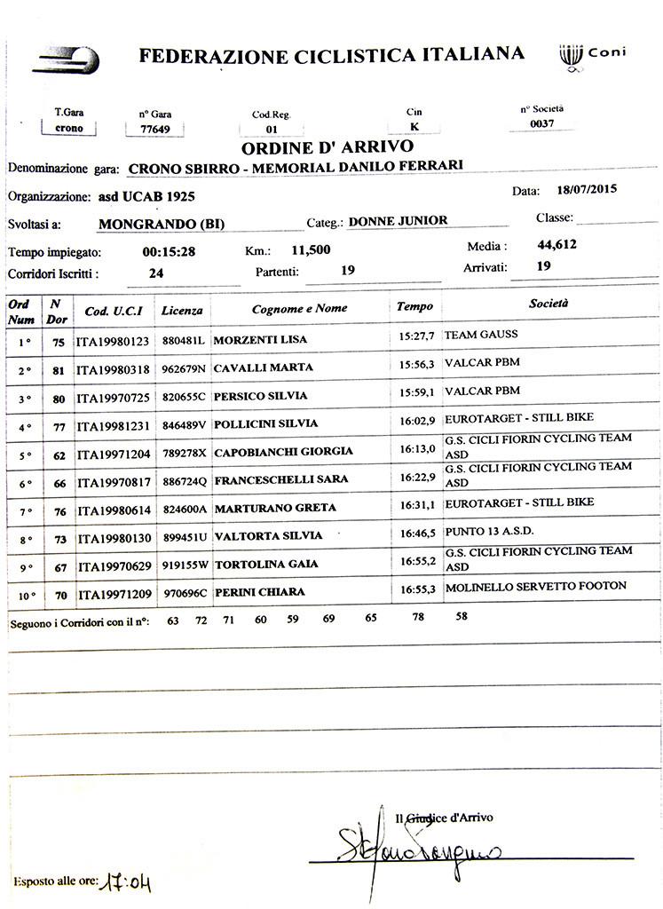 18.07.15 - ORDINE ARRIVO - Donne junior
