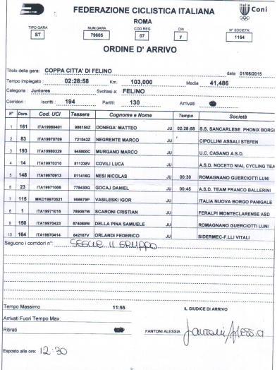 01.08.15 - FELINO ORDINE ARRIVO  JUNIORES 2^ TROFEO CICLI DEL SANTE