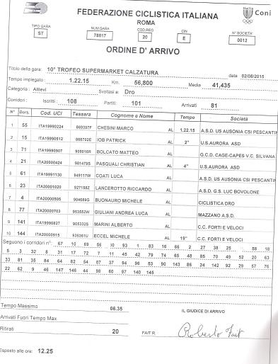 02.08.15 - ORDINE ARRIVO 10^ TROFEO SUPERMARKET CALZATURA