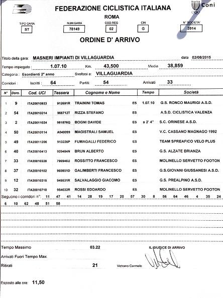 02.08.15 - ORDINE ARRIVO 2^ ANNO