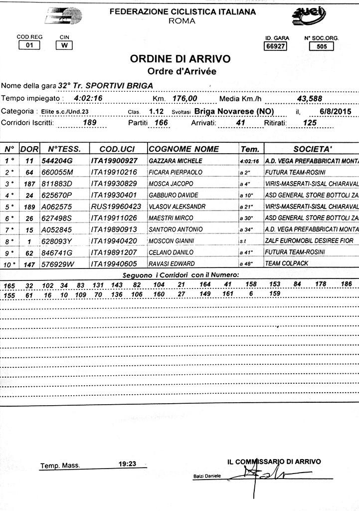 06.08.15 - ORDINE D'ARRIVO 32^ TROFEO SPORTIVI BRIGA