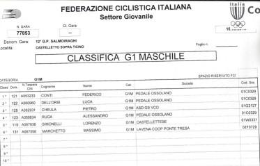 16.08.15 - G1 Maschi - scansione0006