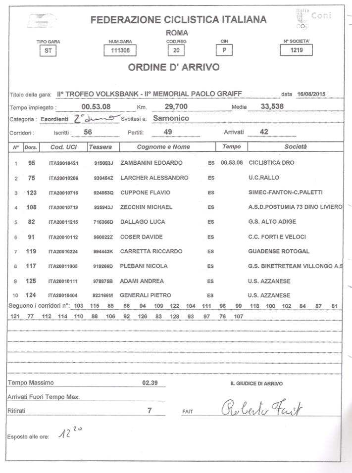 16.08.15 - ORDINE ARRIVO 2 ANNO SARNONICO Esordienti 2 anno