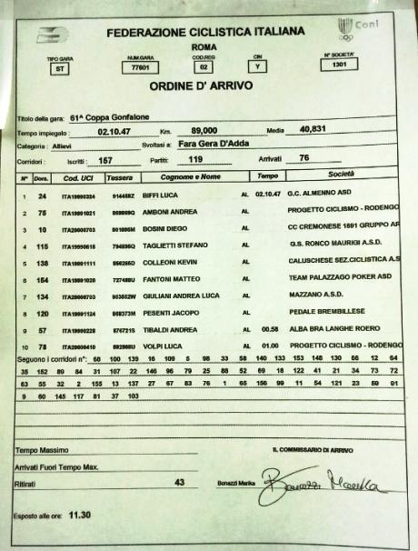 23.08.15 - FARA D'ADDA - ORDINE ARRIVO