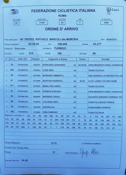 06.09.15 - Ordine d'arrivo Turbigo