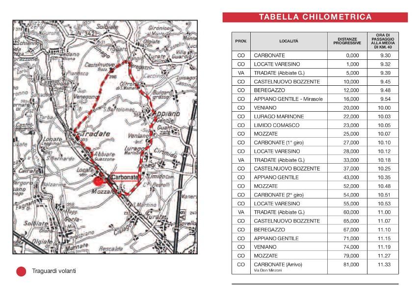 10.09.15 - 5 - tabella chilometrica -Carbonate Gara Allievi 4 Ottobre 2015