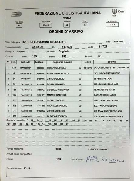 13.09.15 - ORDINE D'ARRIVO