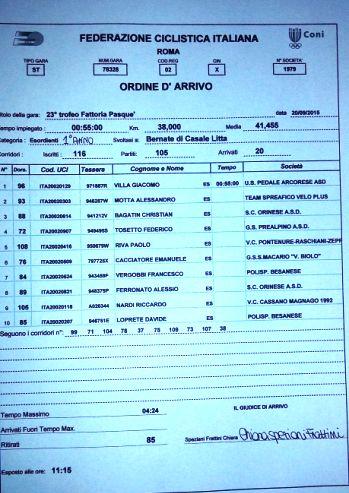 20.09.15 - ORDINE ARRIVO 1^ ANNO