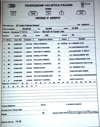 20.09.15 - ORDINE ARRIVO 2^ ANNO