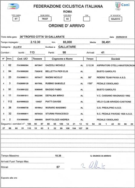 20.09.15 - ORDINE ARRIVO 36^ CITTA^ DI GALLARATE