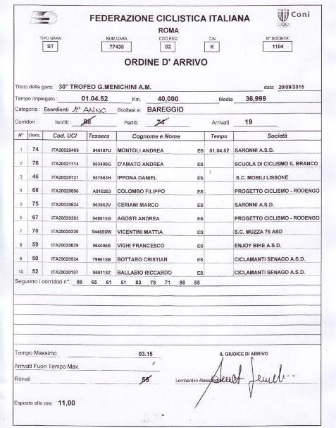 20.09.15 - ORDINE ARRIVO ESORDIENTI 1^ ANNO