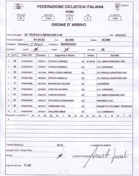 20.09.15 - ORDINE ARRIVO ESORDIENTI 2^ ANNO