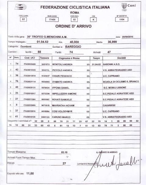 20.09.15 - ORDINE D'ARRIVO GENERALE