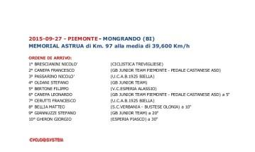 27.09.15 - ORDINE DI ARRIVO MONGRANDO