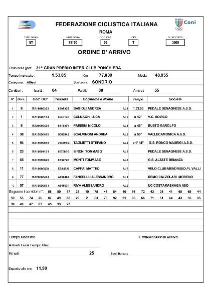 30.08.15 - ORDINE DI ARRIVO