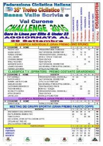 02.10.15 - CLASSIFICA VALLE al 29 09  SCRIVIA  2015
