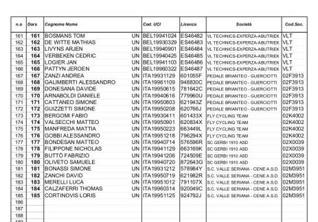 03.10.15 - 4 - ELENCO ISCRITTI GIURIA ITALIANA