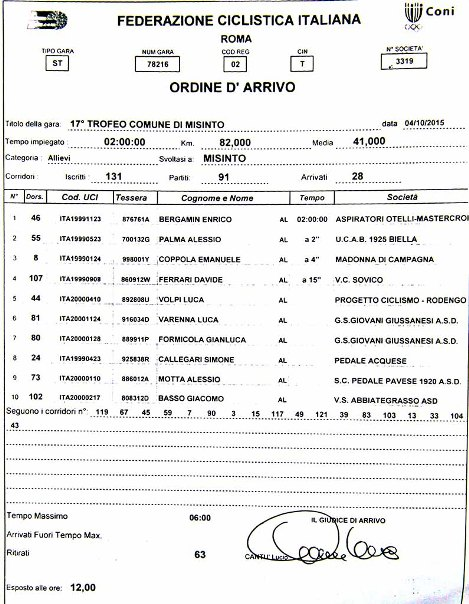 04.10.15 - ORDINE D'ARRIVO MISINTO
