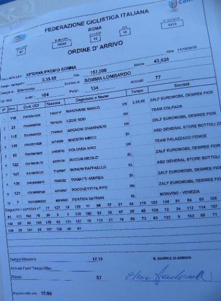 11.10.15 - (N) - ORDINE D'ARRIVO - 59^ GP Somma 101