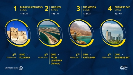21.01.16 - (Foto nr. 5) - Loghi delle 4 tappe del Dubai Tour