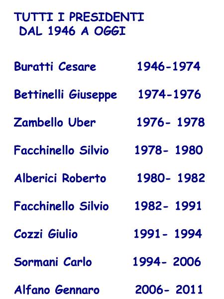 Dal 2011 e, attualmente in carica, il Geom. Claudio Frenati