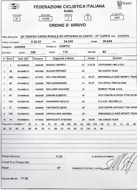 27.03.16 - ORDINE ARRIVO CANTU^
