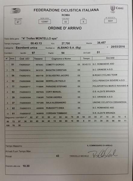 28.03.16 - UNICA - 4^ TROFEO MONTELLO