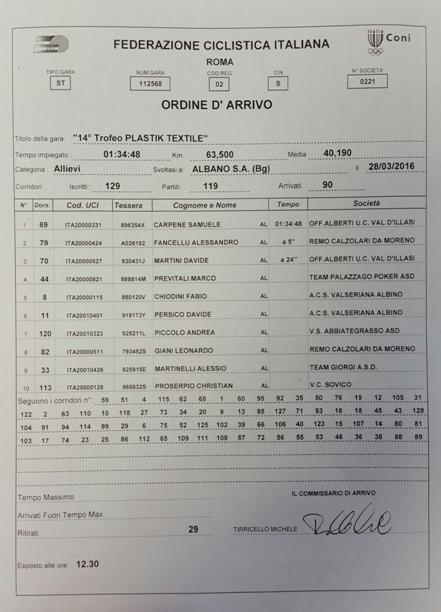 28.03.16 - ordine arrivo Albano S.Al.