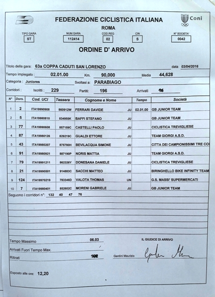 03.04.16 - ORDINE ARRIVO SAN LORENZO PARABIAGO