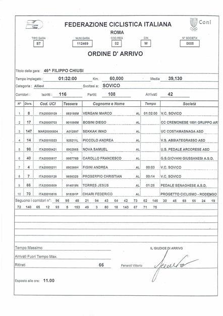 03.04.16 - ORDINE ARRIVO - Sovico coppa chiusi allievi 2016