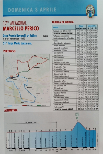 03.04.16 - SECONDA PARTE LOCANDINA MEMORIAL M PERICO