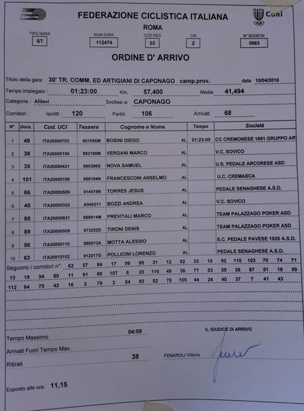 10.04.16 - Camp. Prov Monza Allievi