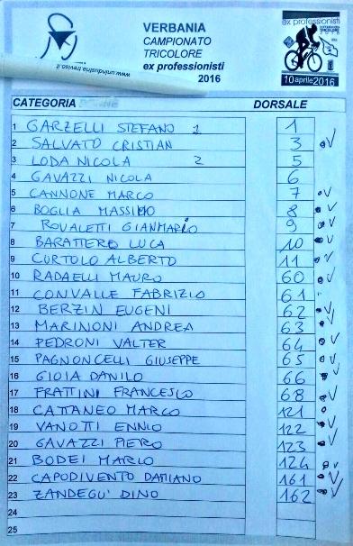 10.04.16 - ELENCO PARTENTI CAMP ITAL EX PROFESSIONISTI VERBANIA