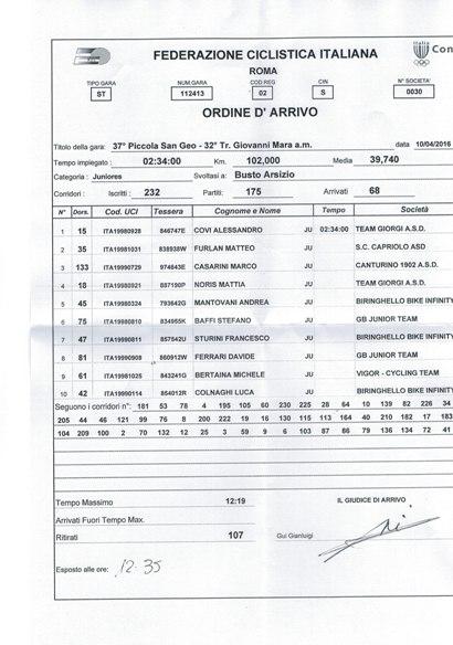 10.04.16 - ORDINE ARRIVO - 1 Covi Alessandro