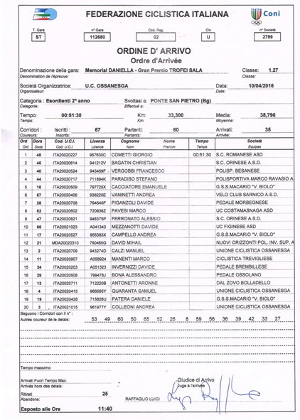 10.04.16 - Ordine di arrivo 2 anno