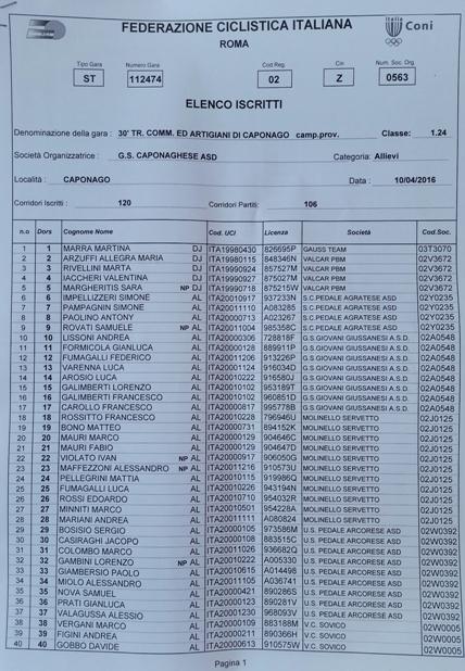 10.04.16 - nr 01 - elenco iscritti caponago
