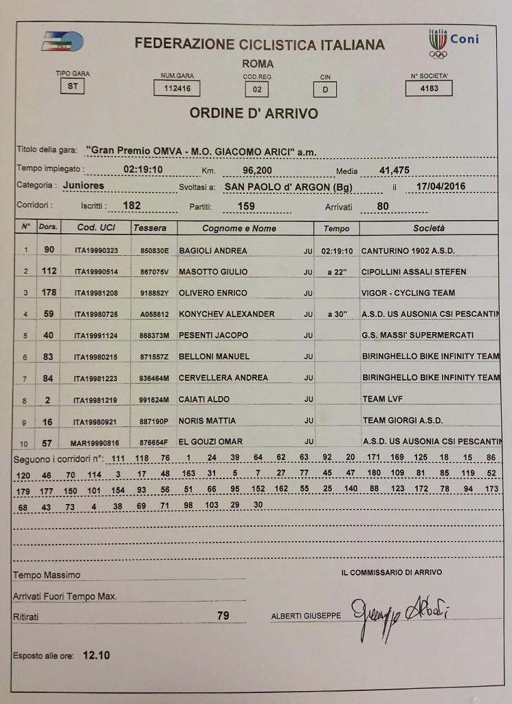 17.04.16 - ORDINE ARRIVO