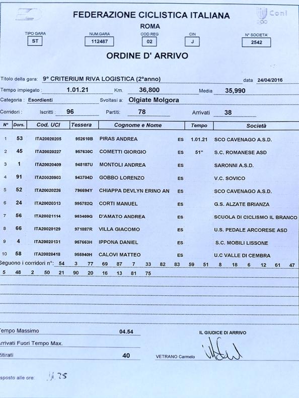 24.04.16 - ORDINE ARRIVO ESORDIENTI 2^ ANNO