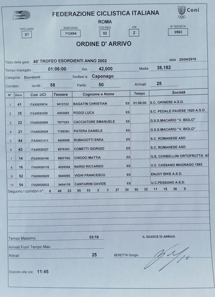 26.04.16 - ORDINE ARRIVO CAPONAGO ESORDIENTI 2^ ANNO