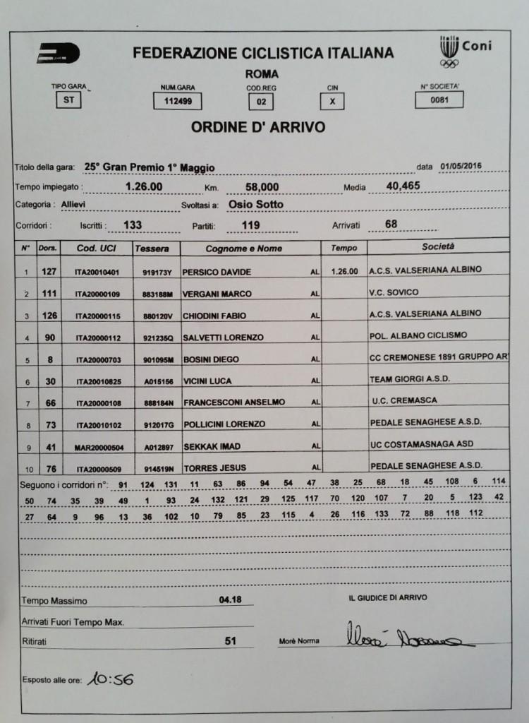 01.05.16 - ORDINE ARRIVO OSIO SOTTO (bERRY)