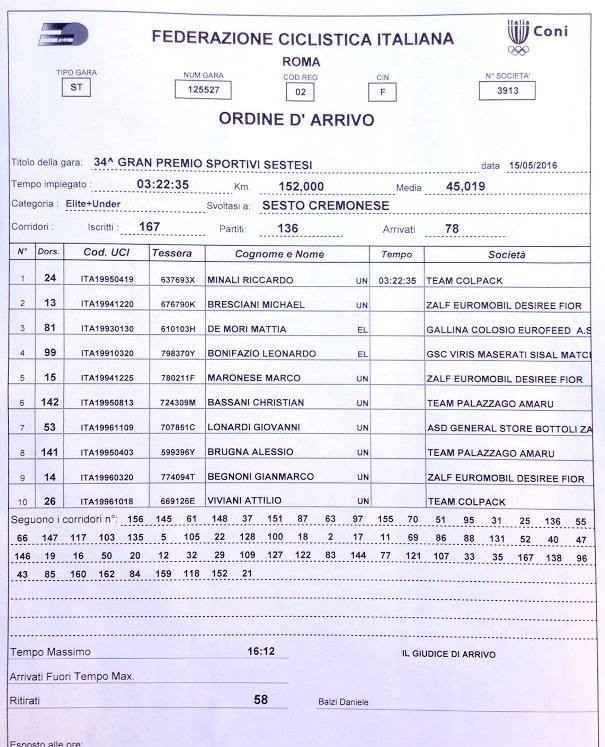 15.05.16 - ORDINE D'ARRIVO 34^ GP SPORTIVI SESTESI
