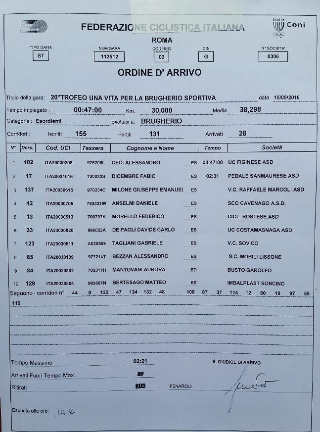 15.05.16 - bRUGHERIO eS 1^ ANNO