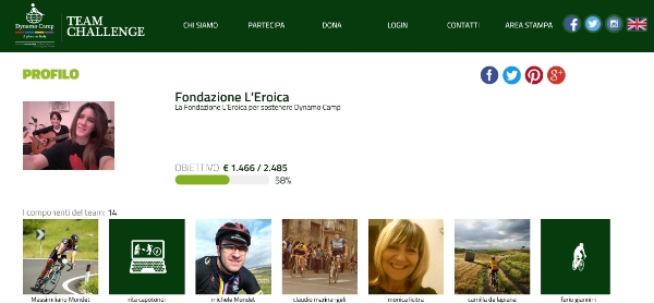 22.05.16 - La squadra della Fondazione L'Eroica a Dynamo Team Challange
