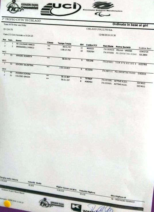 12.06.16 - OPRDINE ARRIVO PER CATEGORIE per categorie 2 (3)