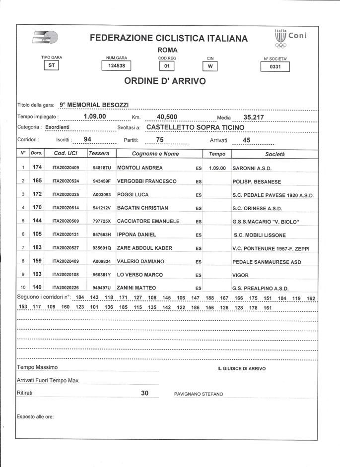 12.06.16 - ORDINE ARRIVO 2^ ANNO