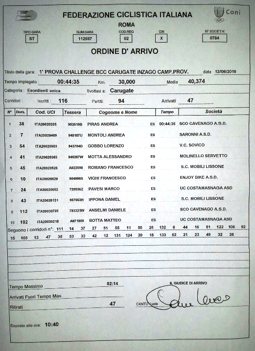 12.06.16 - ORDINE ARRIVO CARUGATE-INZAGO